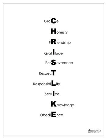 christlike-character
