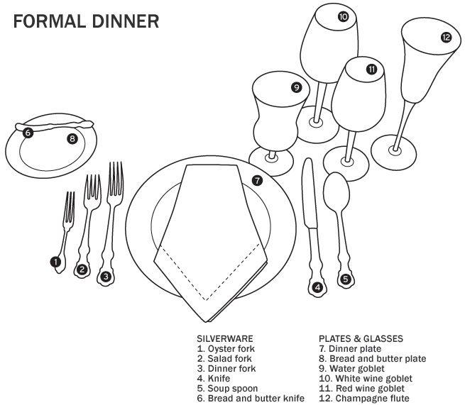 formal dinner diagram