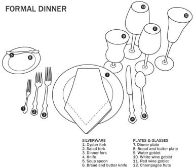 formal dinner diagram